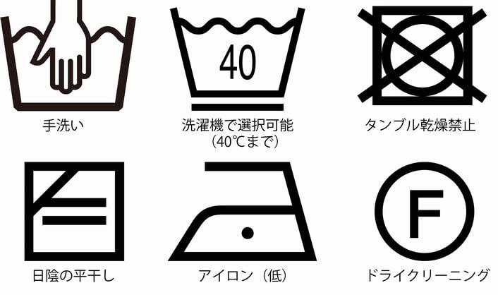 洗濯ラベル